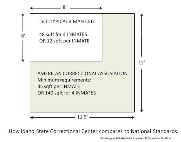 ISCC vs ACA